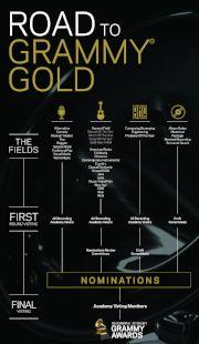 GRAMMY gold_ featured